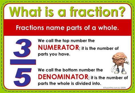 Basic Fractions Review - AMITY MATH
