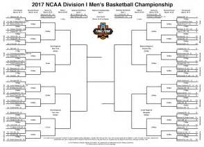 Printable NCAA Tournament Bracket for 2017 March Madness