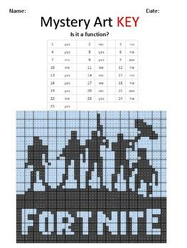 Fortnite - Indentifying Functions - Mystery Pixel Art by