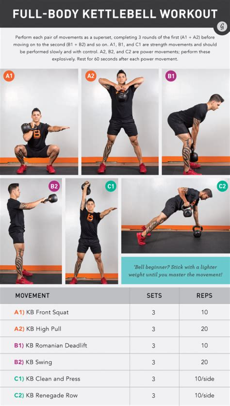 The Ultimate Full-Body Kettlebell Workout for Any Fitness