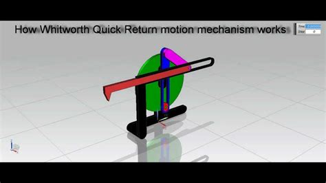 How Whitworth Quick Return motion mechanism works - YouTube